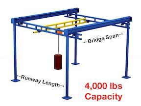 Free Standing Workstation Crane 4000 Lb Capacity 10 Ft